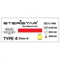 Class-4-H2O2-Indicators